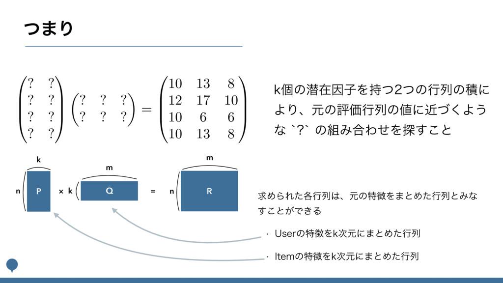 ͭ·Γ R = m P n n Q × m k k LݸͷજࡏҼࢠΛͭͭͷߦྻͷੵʹ ΑΓ...