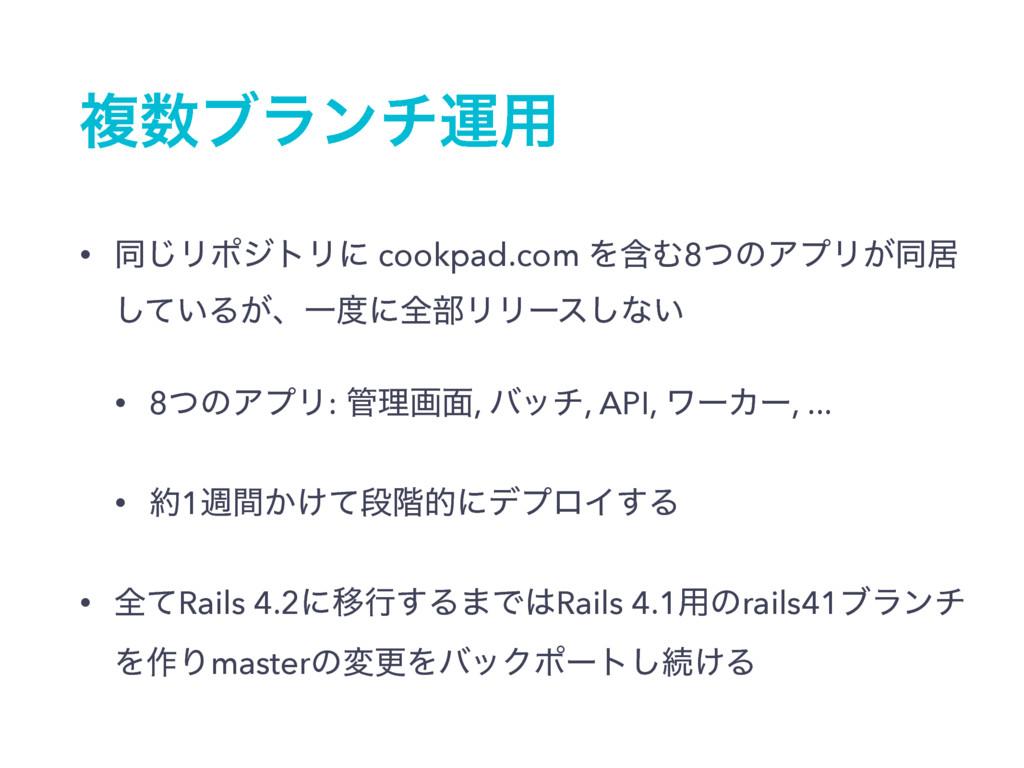 ෳϒϥϯνӡ༻ • ಉ͡ϦϙδτϦʹ cookpad.com ΛؚΉ8ͭͷΞϓϦ͕ಉډ ͯ͠...