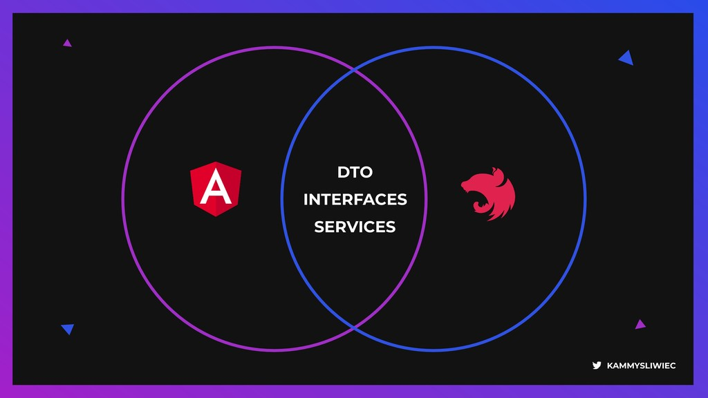 KAMMYSLIWIEC DTO INTERFACES SERVICES