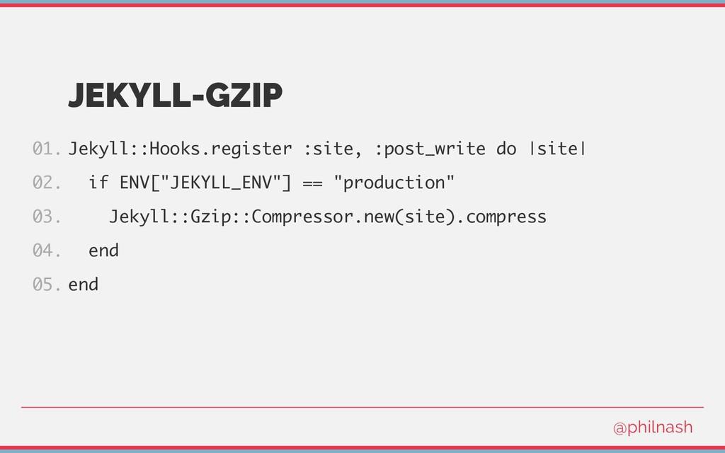 JEKYLL-GZIP Jekyll::Hooks.register :site, :post...