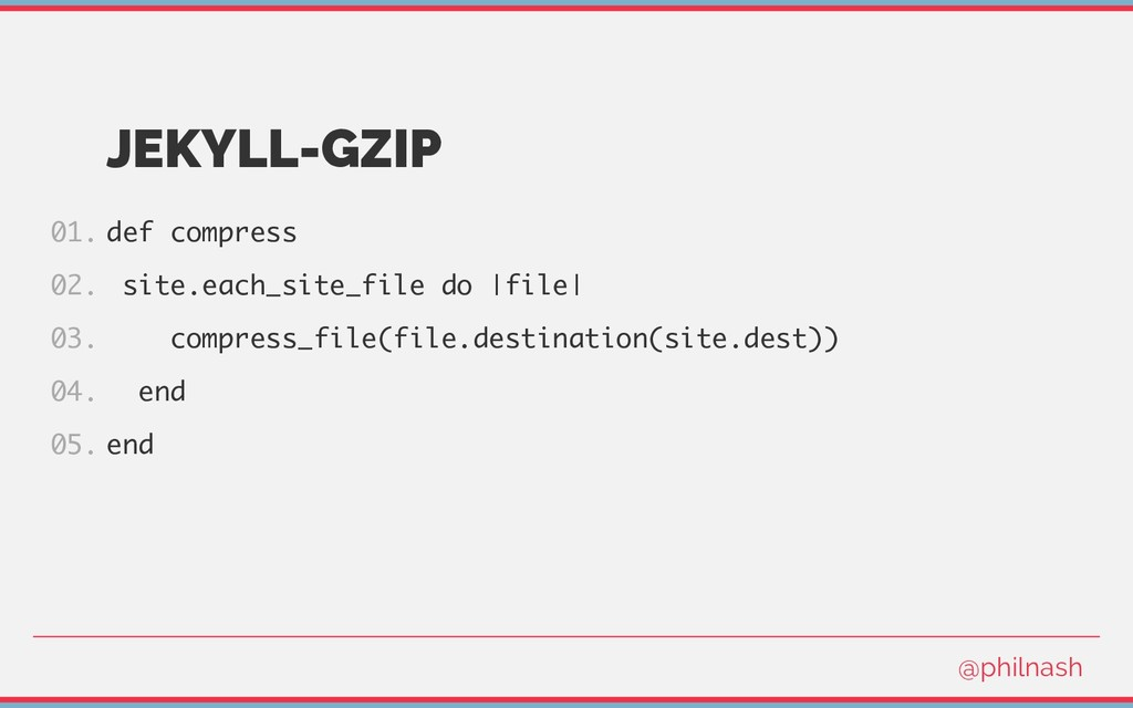 JEKYLL-GZIP def compress site.each_site_file do...