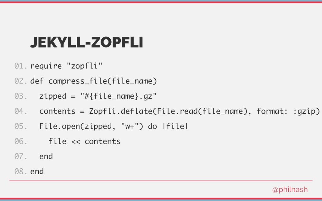 "JEKYLL-ZOPFLI require ""zopfli"" def compress_fil..."