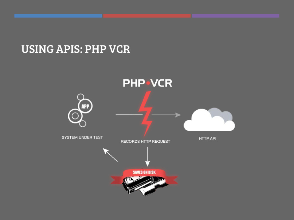 USING APIS: PHP VCR