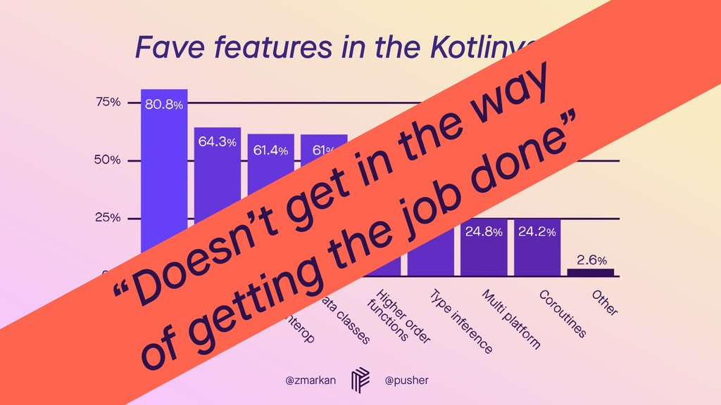 @zmarkan @pusher Fave features in the Kotlinver...