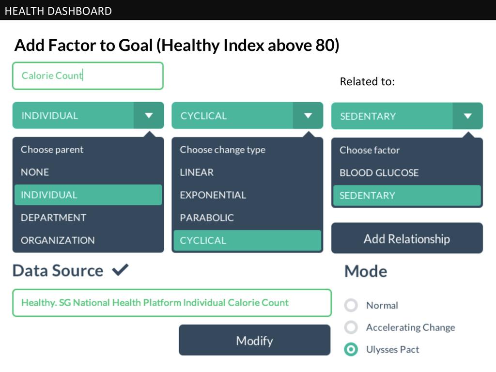 HEALTH DASHBOARD  Add Factor to Goal (Hea...