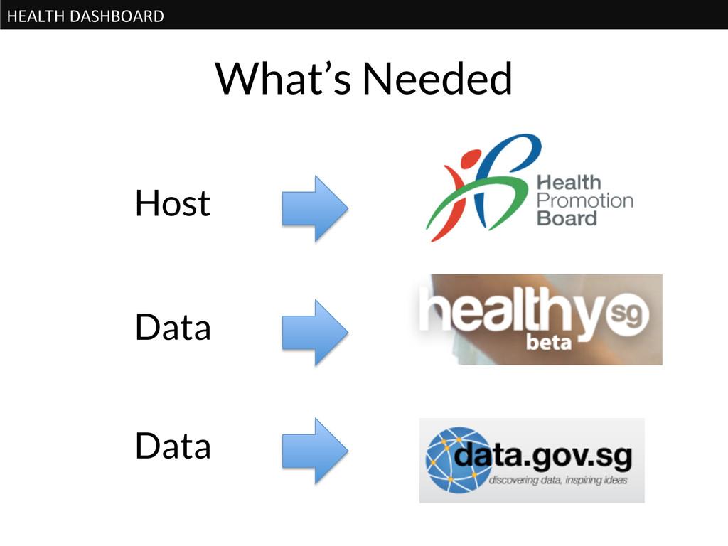 HEALTH DASHBOARD  What's Needed Host Da...