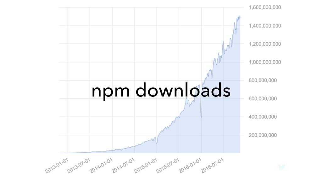 @glnnrys npm downloads