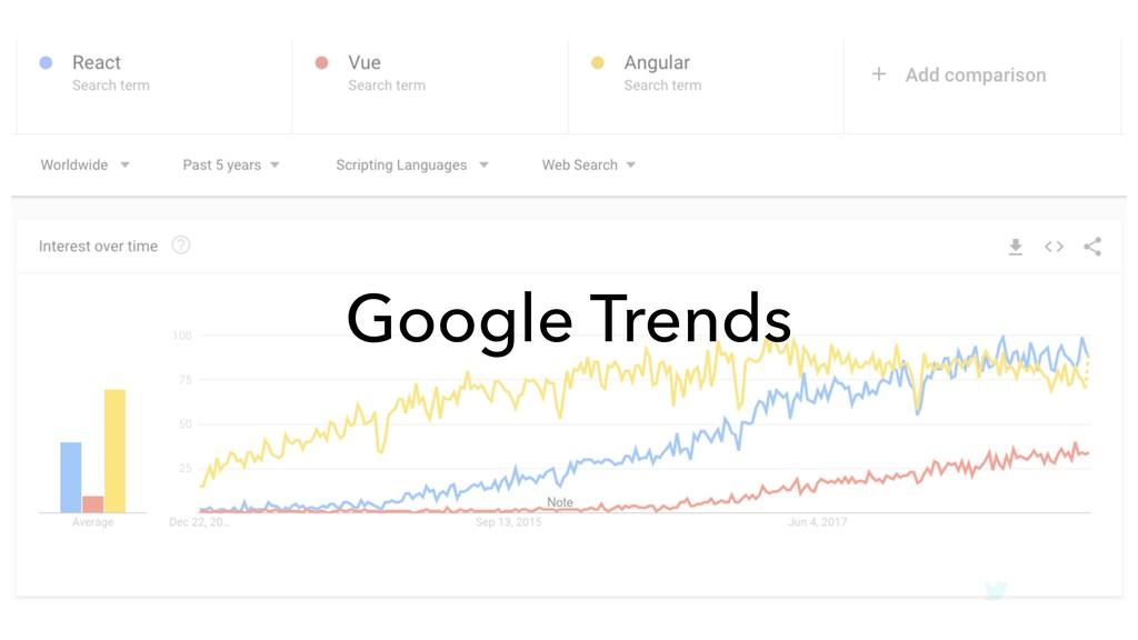@glnnrys Google Trends