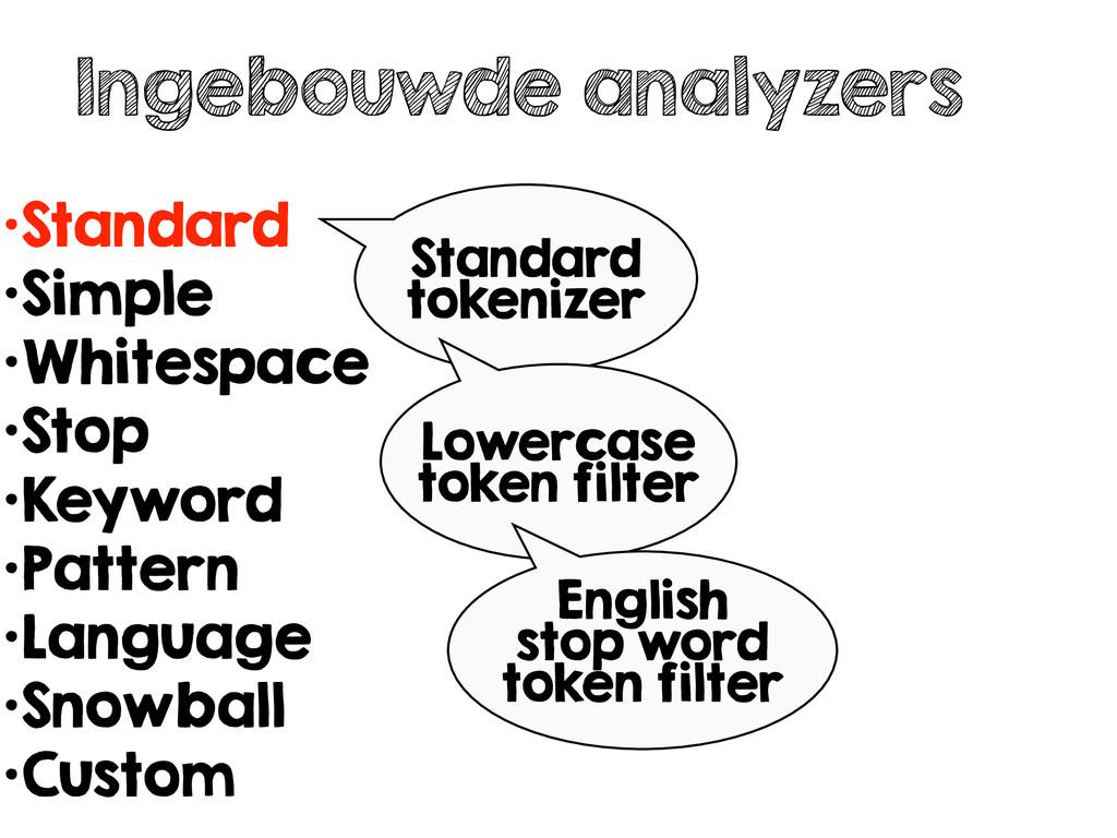 Ingebouwde analyzers •Standard •Simple •Whitesp...