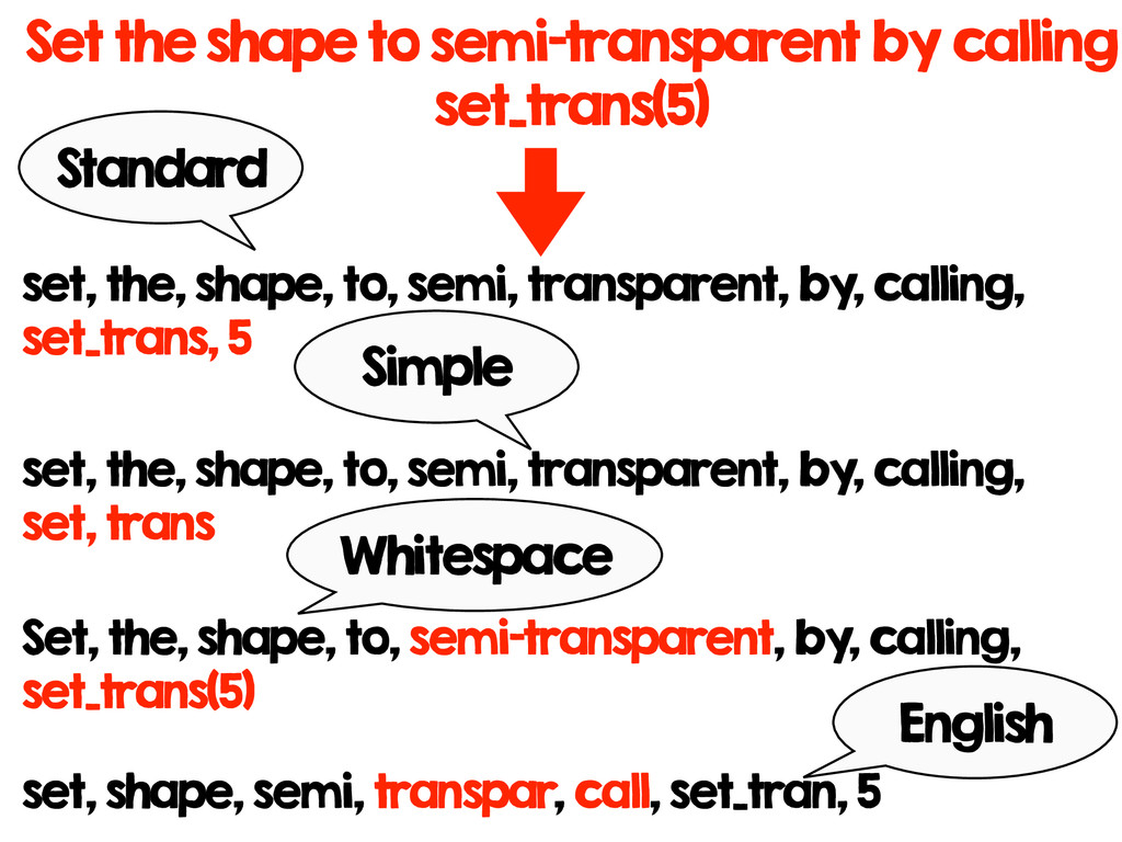 Set the shape to semi-transparent by calling se...