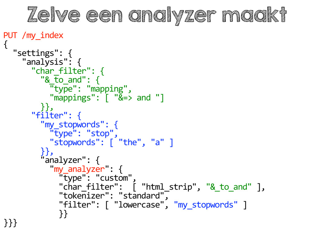 Zelve een analyzer maakt PUT  /my_index   {    ...