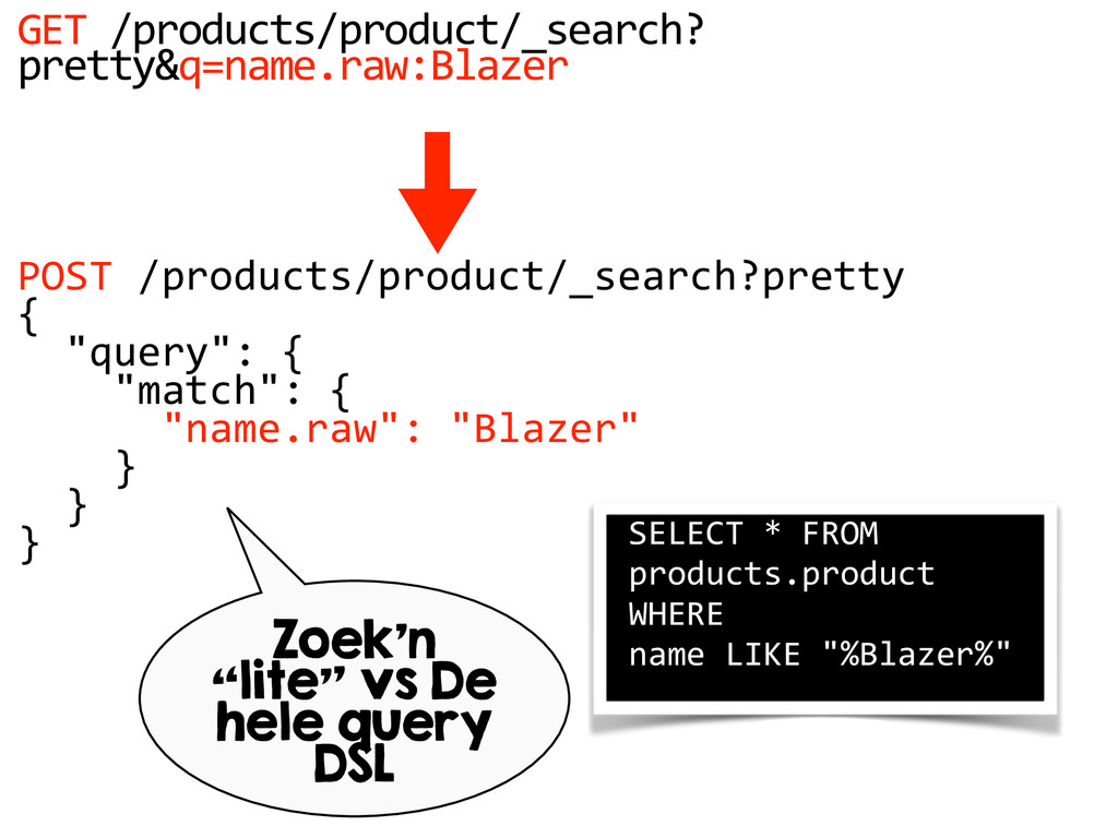 GET  /products/product/_search? pretty&q=name.r...