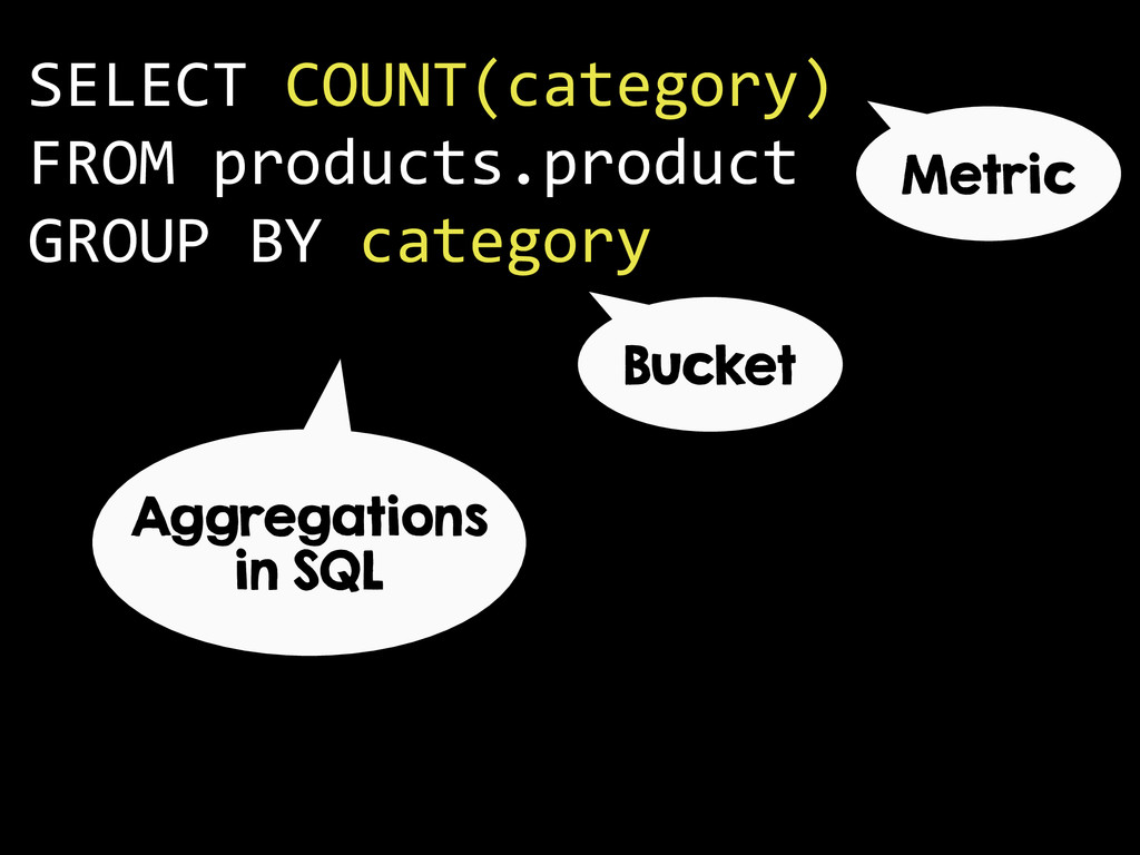 SELECT  COUNT(category)     FROM  products.prod...