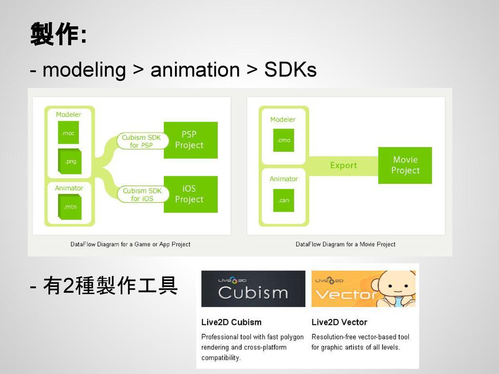 製作: - modeling > animation > SDKs - 有2種製作工具