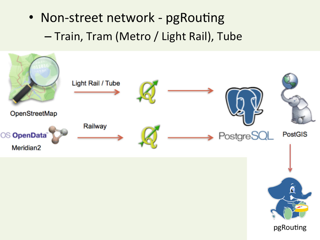 • Non-‐street network -‐ pgRouYng...