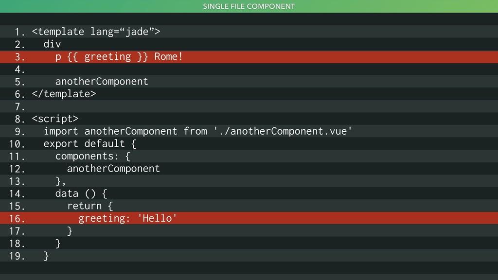 """SINGLE FILE COMPONENT <template lang=""""jade""""> di..."""