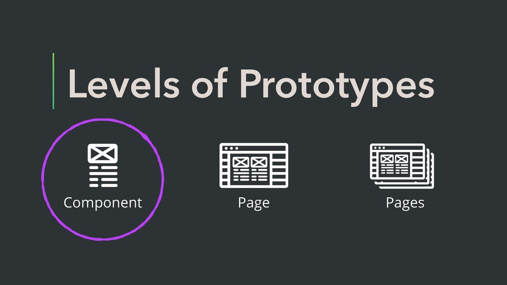 Levels of Prototypes Component Page Pages