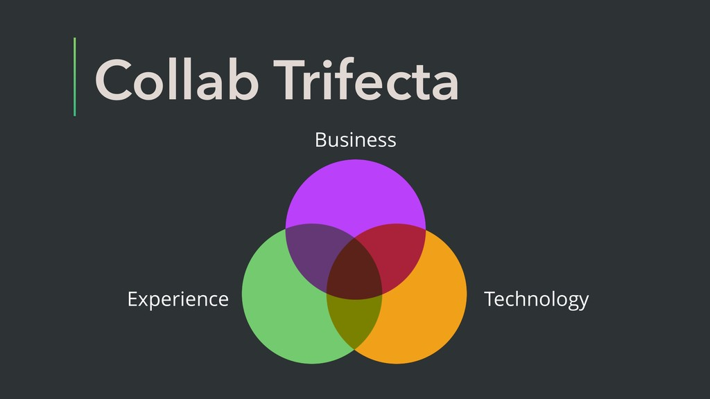 Collab Trifecta Experience Business Technology
