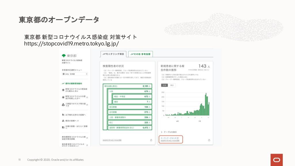 東京都のオープンデータ Copyright © 2020, Oracle and/or its...