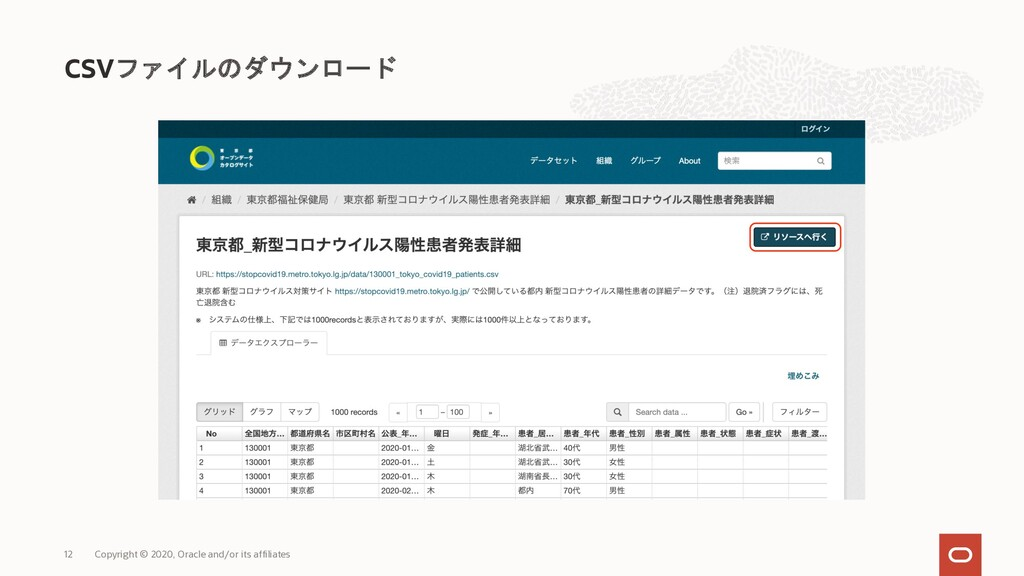 CSVファイルのダウンロード Copyright © 2020, Oracle and/or ...