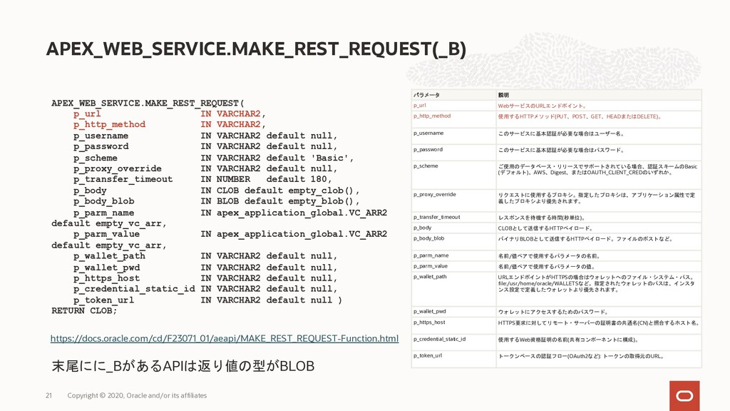 APEX_WEB_SERVICE.MAKE_REST_REQUEST(_B) Copyrigh...