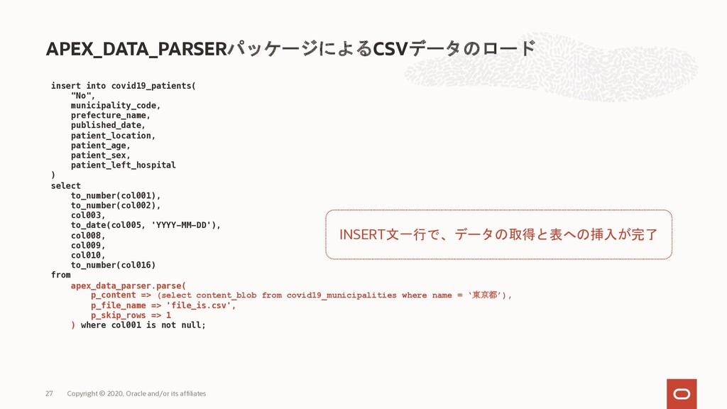 APEX_DATA_PARSERパッケージによるCSVデータのロード Copyright © ...