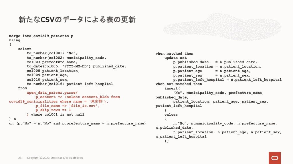 新たなCSVのデータによる表の更新 Copyright © 2020, Oracle and/...