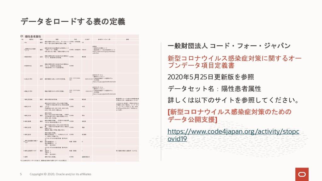 一般財団法人 コード・フォー・ジャパン 新型コロナウイルス感染症対策に関するオー プンデータ項...