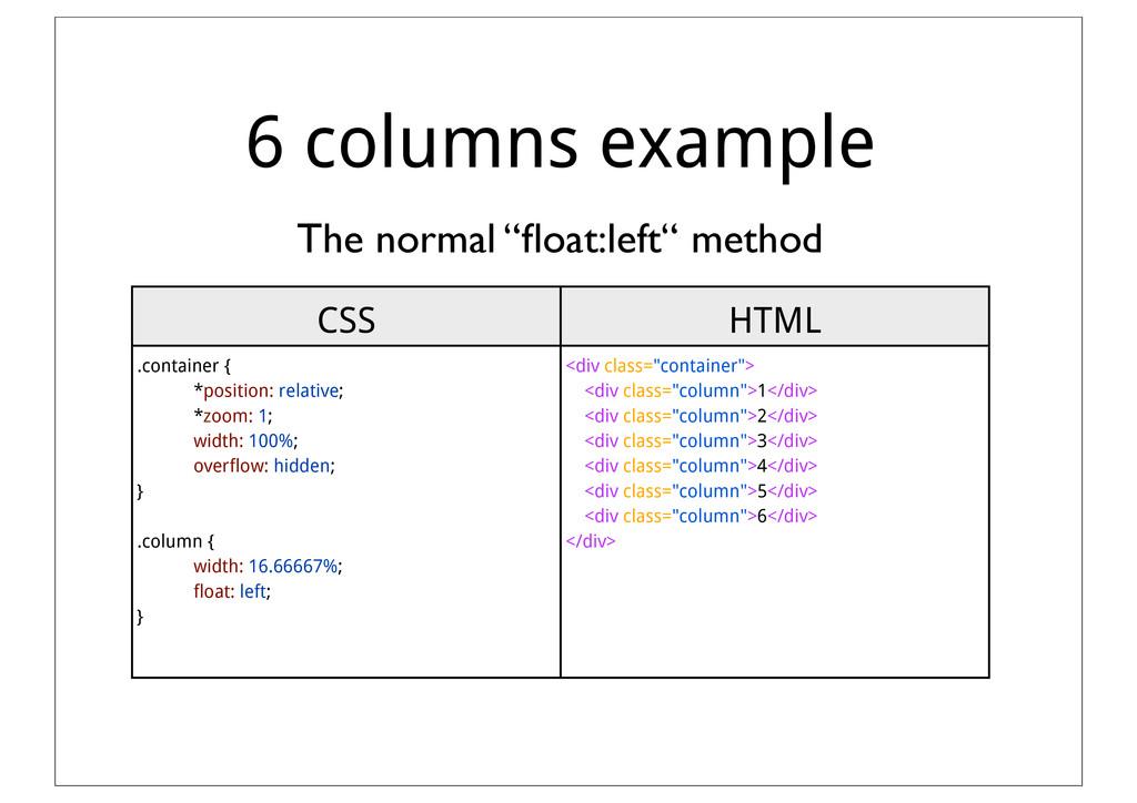 6 columns example CSS HTML .container { *positi...