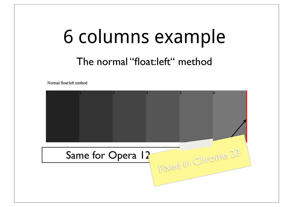 """6 columns example The normal """"float:left"""" method..."""