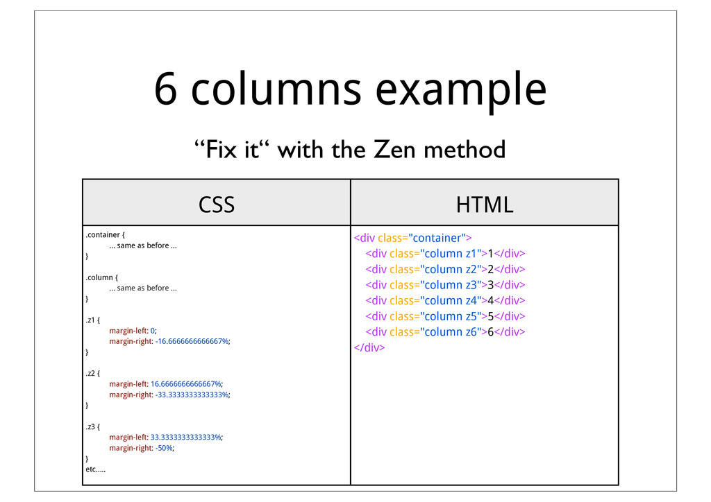 6 columns example CSS HTML .container { ... sam...