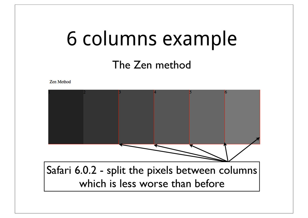 6 columns example The Zen method Safari 6.0.2 -...