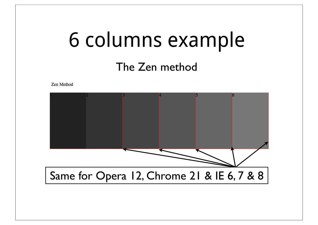 6 columns example The Zen method Same for Opera...