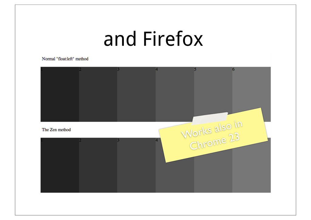 and Firefox Works also in Chrome 23