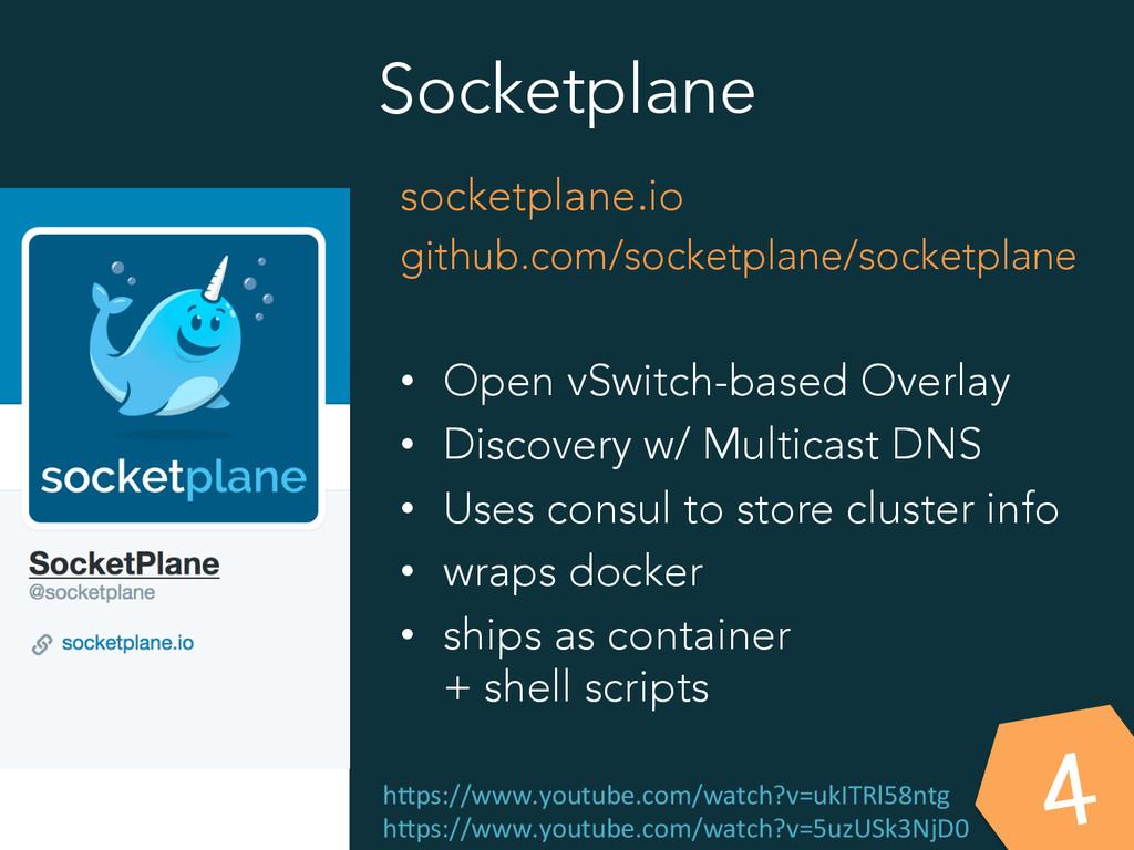 Socketplane 4 socketplane.io github.com/socketp...