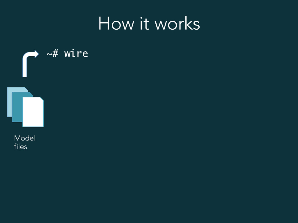 How it works Model files ~# wire