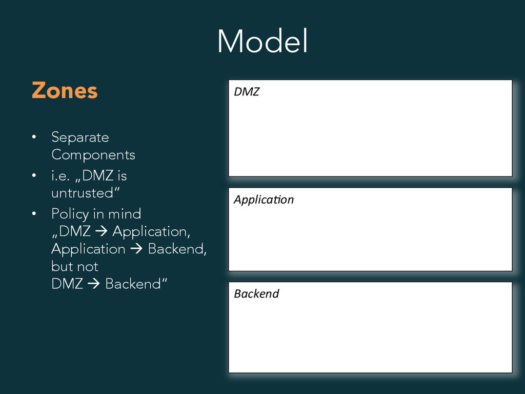 "Model Zones • Separate Components • i.e. ""DMZ..."
