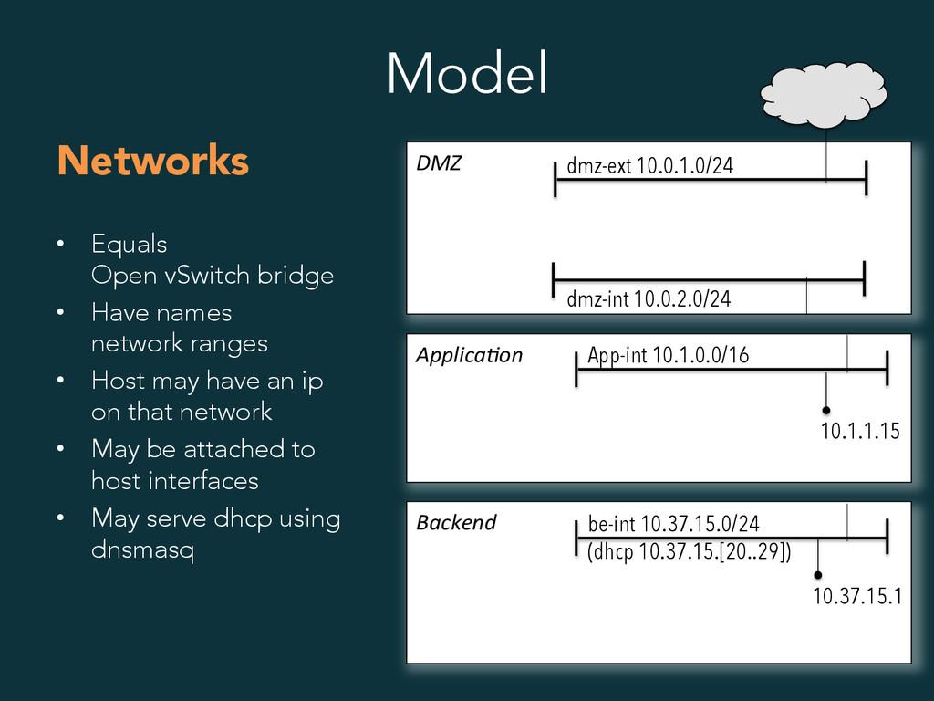 Model Networks • Equals Open vSwitch bridge •...