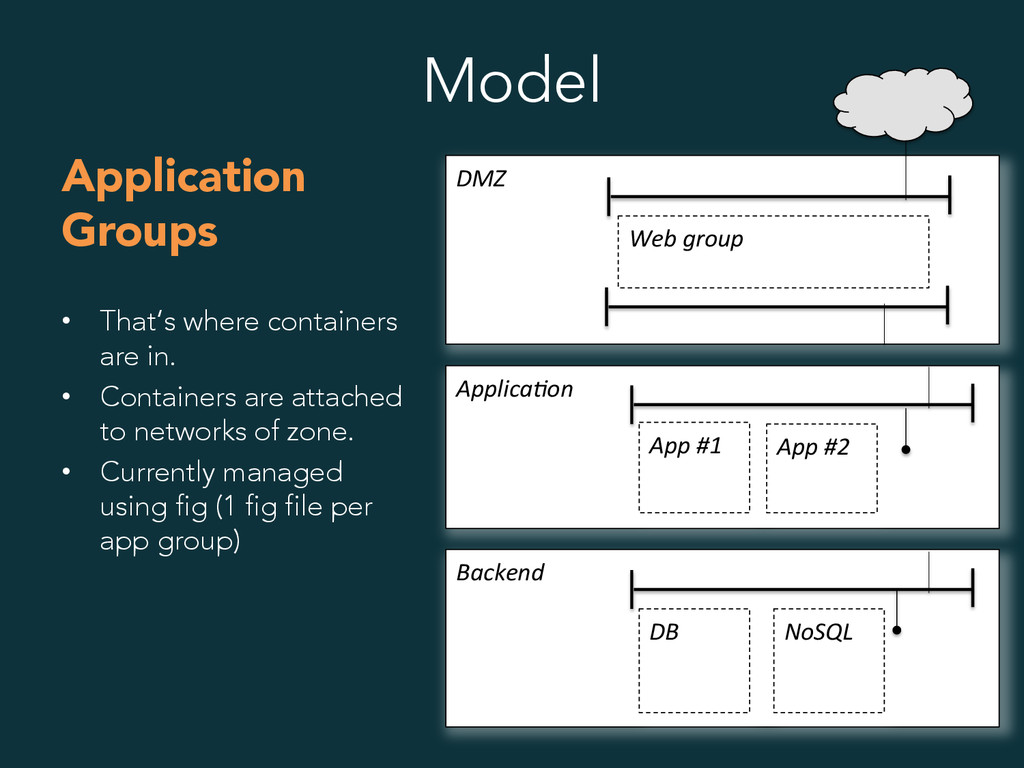 Model Application Groups • That's where contai...