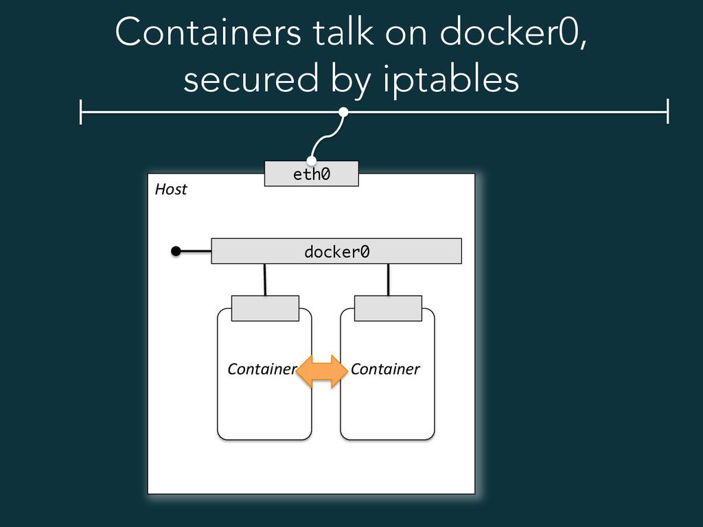Host      Container  eth0 docker0 C...