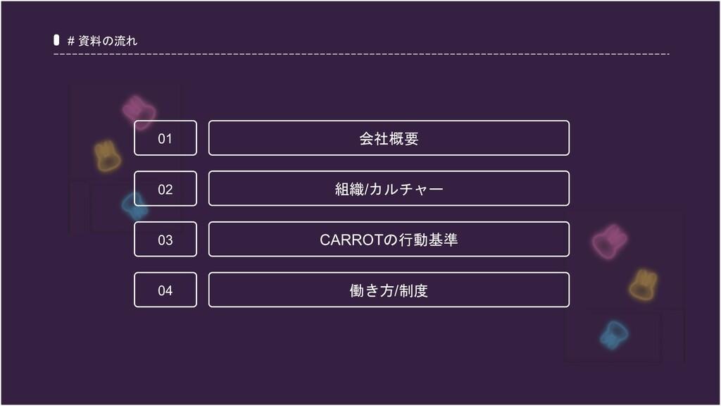 01 会社概要 02 03 組織/カルチャー CARROTの行動基準 04 働き方/制度 # ...