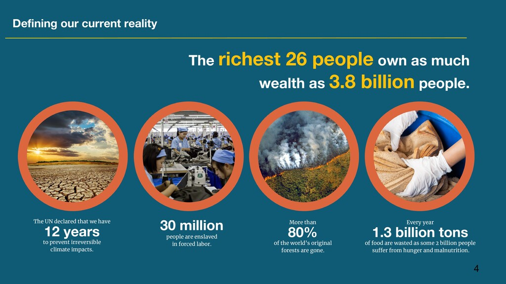 4 The richest 26 people own as much wealth as 3...