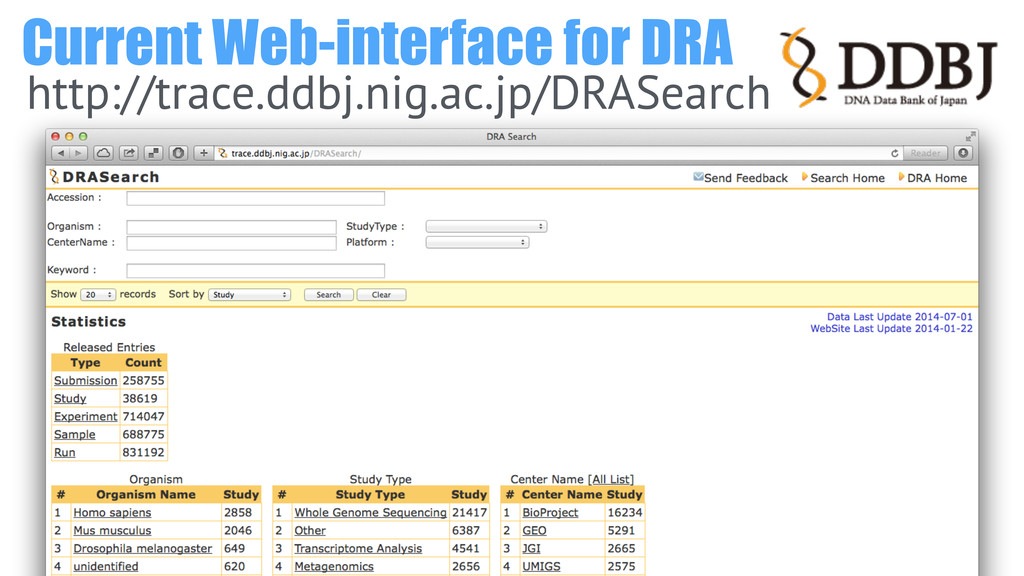 Current Web-interface for DRA http://trace.ddbj...
