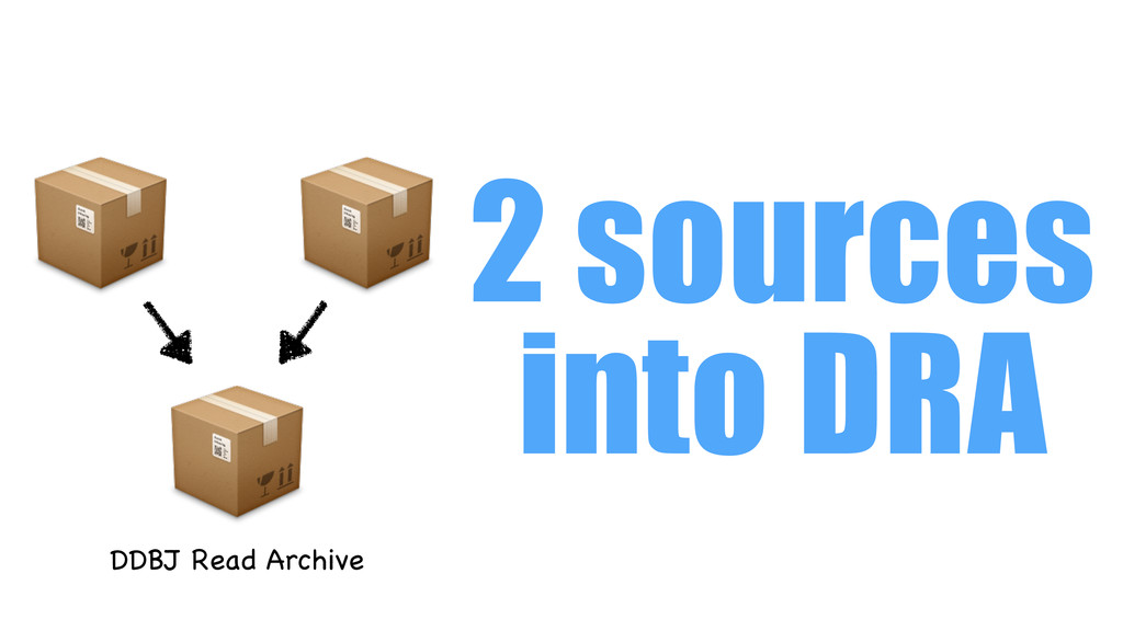2 sources into DRA    DDBJ Read Archive