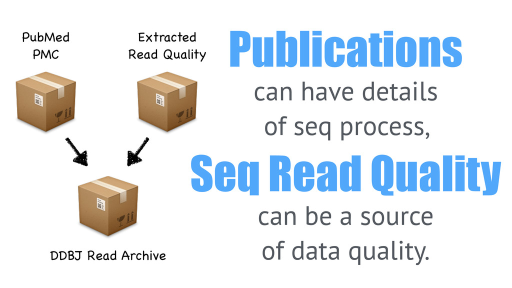 Publications can have details of seq process, S...
