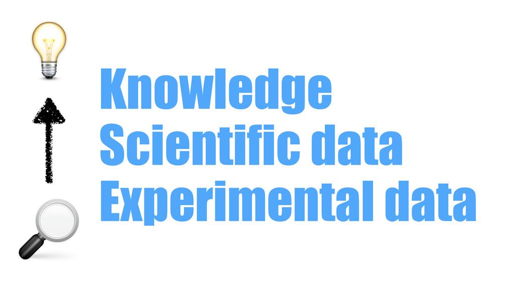 Knowledge Scientific data Experimental data