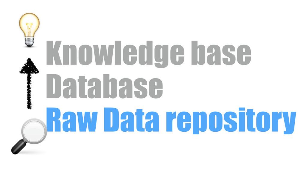 Knowledge base Database Raw Data repository
