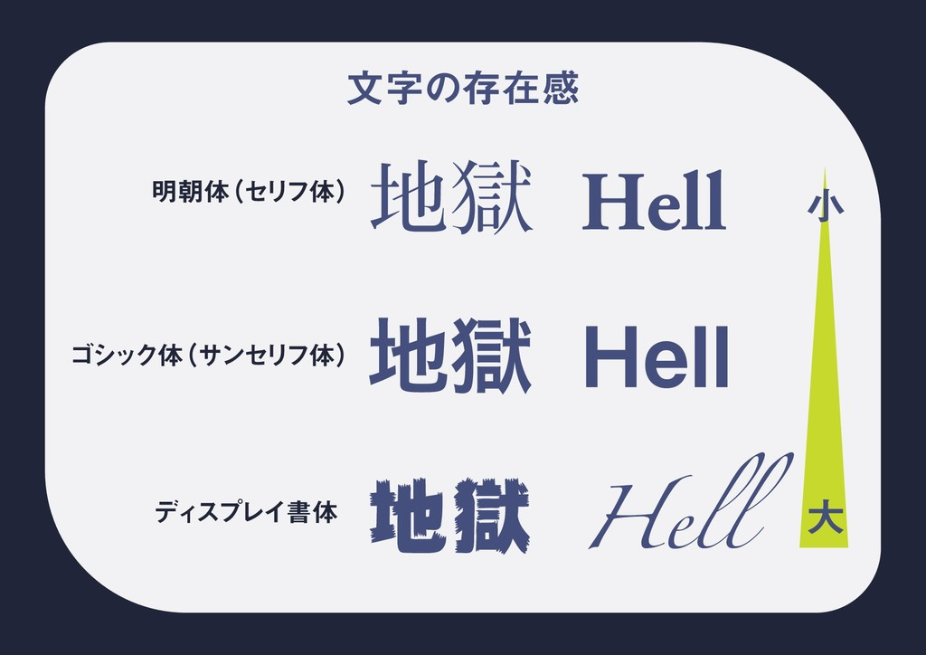 จͷଘࡏײ ࠈ ࠈ ࠈ Hell )FMM Hell ໌ேମ ʢηϦ ϑମʣ ΰγ ο...