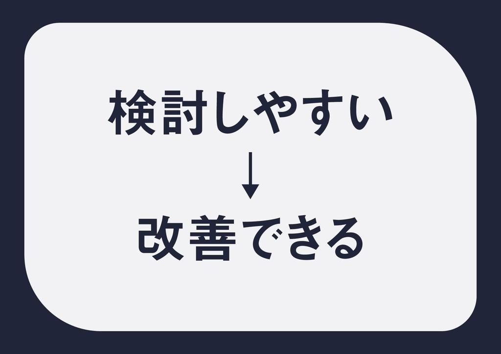 ݕ౼͍͢͠ ˣ վળͰ͖ Δ