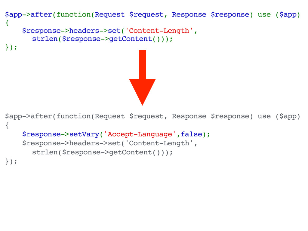 $app->after(function(Request $request, Response...